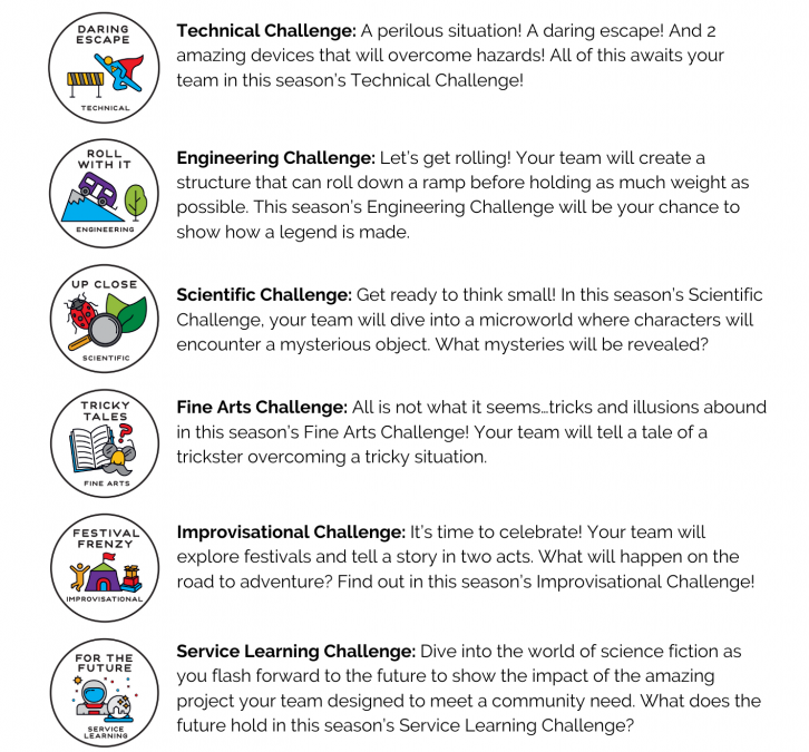 Get a Sneak Peek at Our 2021-22 Challenges